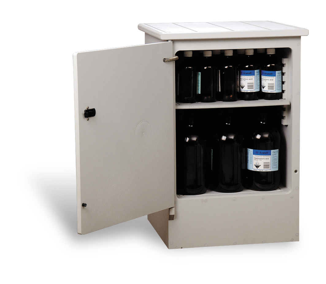 Non Metallic Safety Cabinets